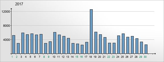 mediadata-visits-2017-4