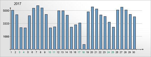 mediadata-visits-2017-6