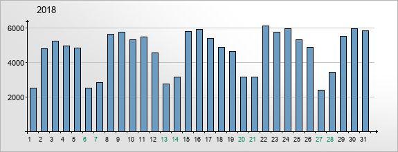 mediadata-visits-2018-1