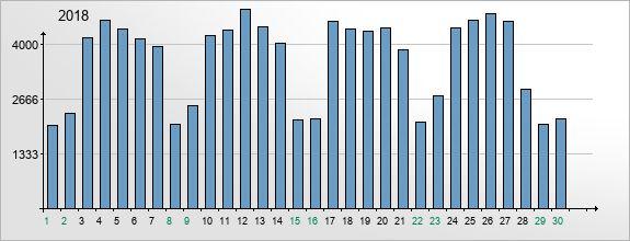 mediadata-visits-2018-9
