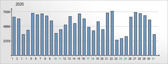 mediadata-visits-2020-10